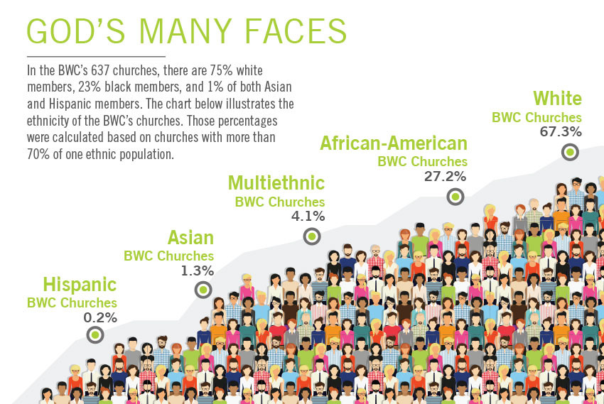 Infographic: God's many faces
